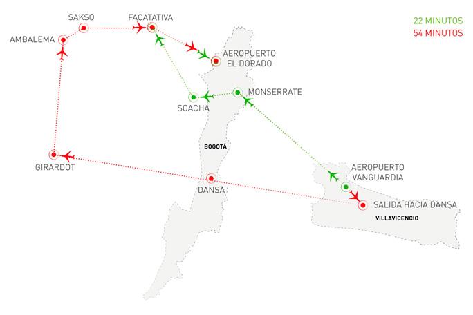 Ruta Aeropuerto ElDorado