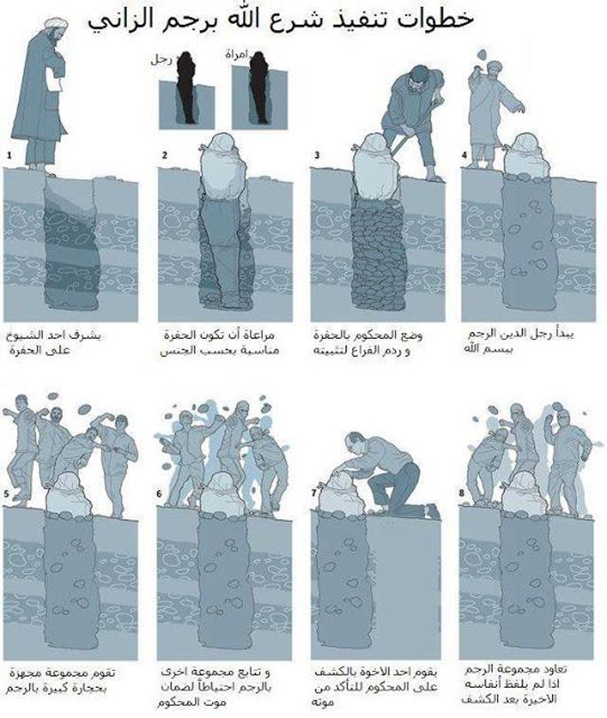 Lapidacion de una persona