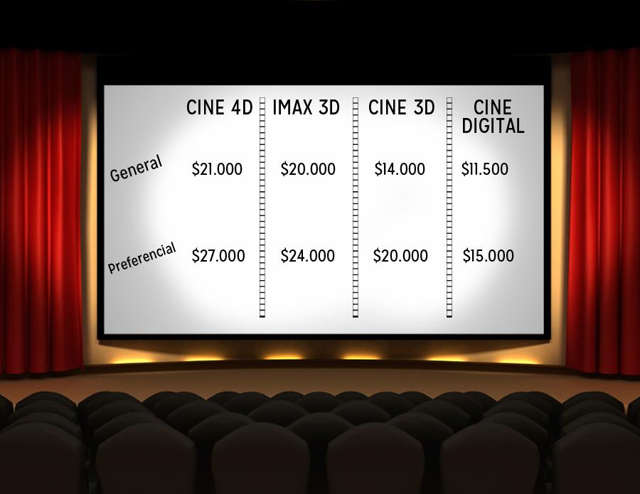 Cifras cines Colombia, Kienyke