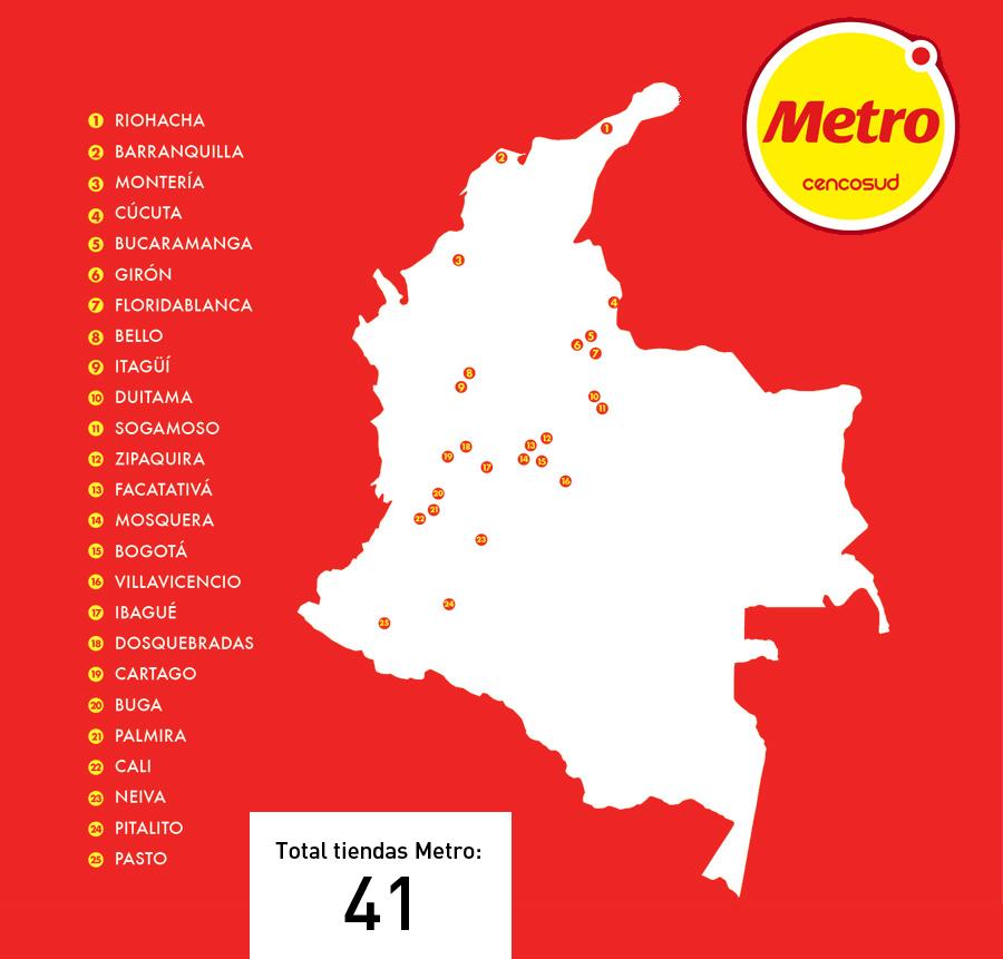 Tiendas Metro, Cencosud, Kienyke