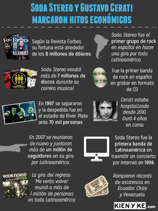 Infografia Cerati-01-ok