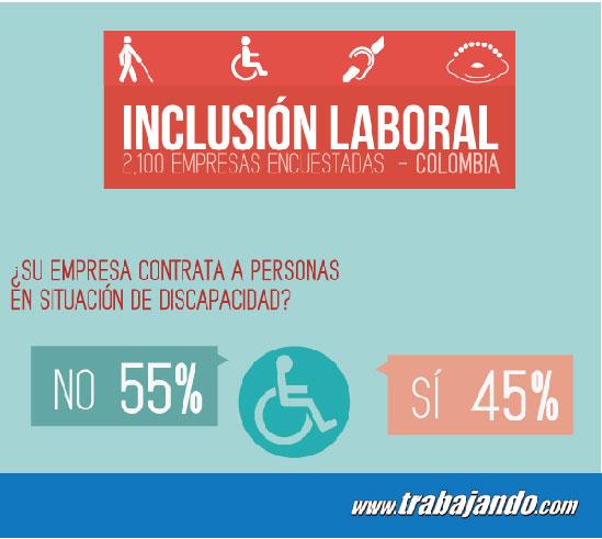 INFo Inclusion Laboral-1
