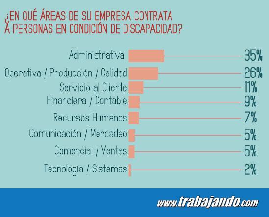 INFo Inclusion Laboral-2