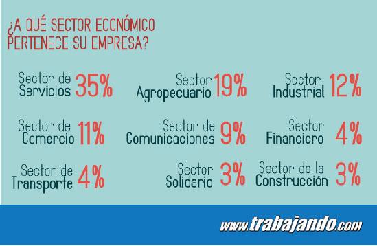 INFo Inclusion Laboral-3