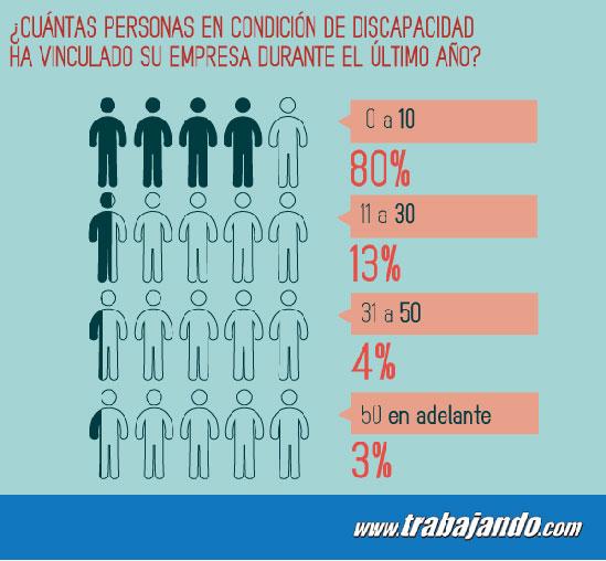 INFo Inclusion Laboral-4