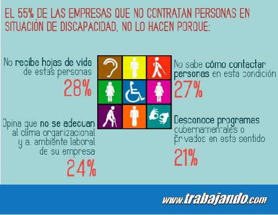 INFo Inclusion Laboral-5