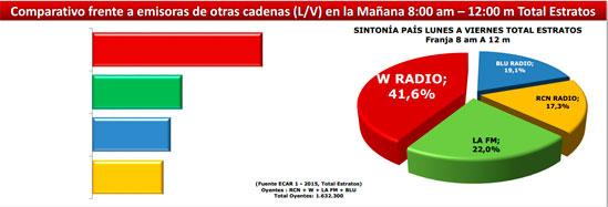 W-Radio-1