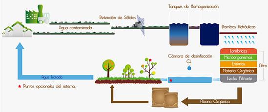 Acuacare-Infografia-1