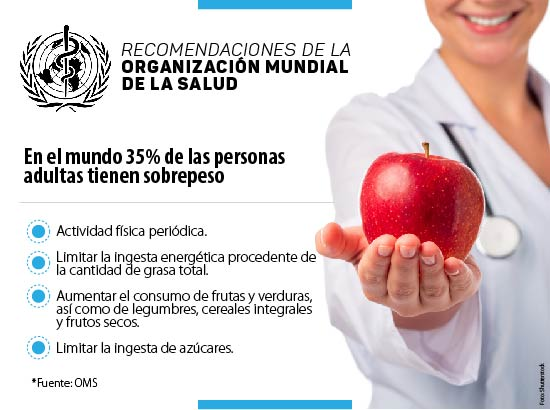 Info Obesidad_03