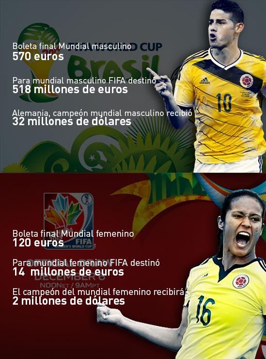 Sel-Colombia-F-vs-M-1