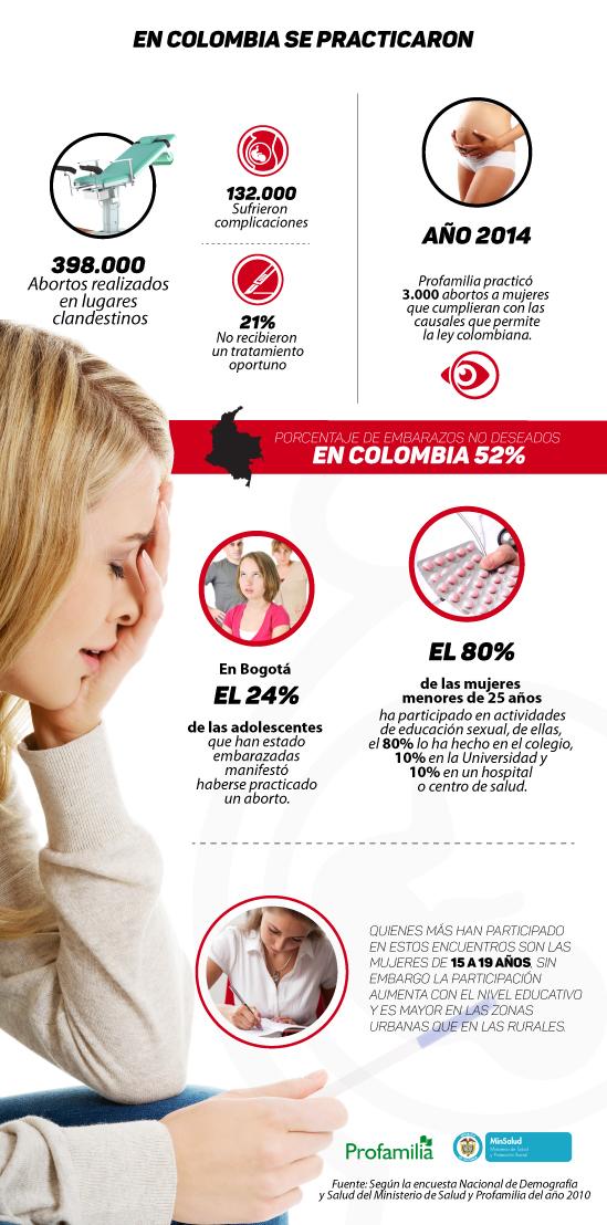 aborto-Infografia