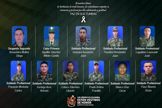 soldados muertos en Buenos Aires