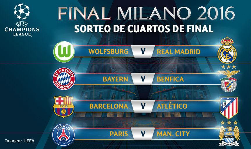 Duelo inédito y otro histórico en cuartos de la Liga de Campeones
