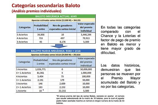 alt_baloto-01