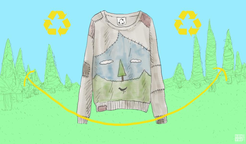 ¿Qué es la moda sostenible?