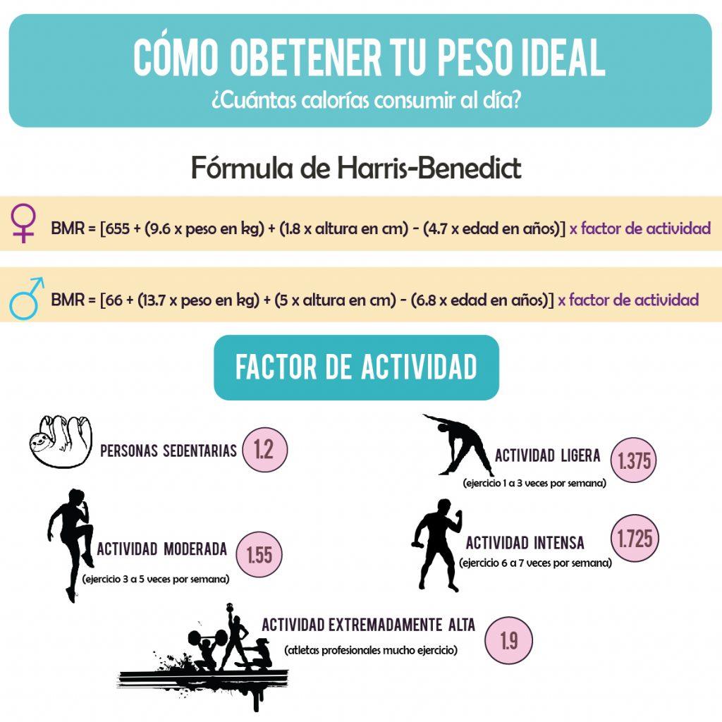 peso ideal-01
