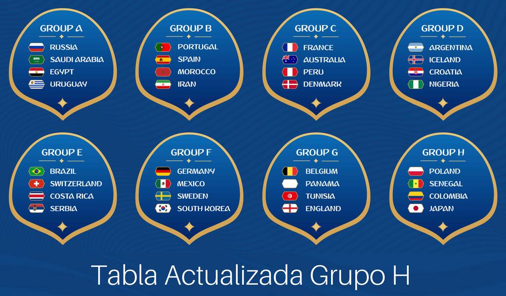 Tabla de posiciones Grupo H   Rusia 2018