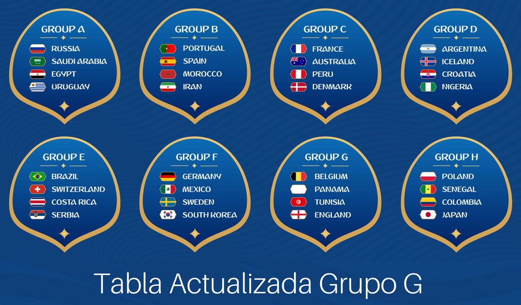 Tabla de posiciones Grupo G | Rusia 2018