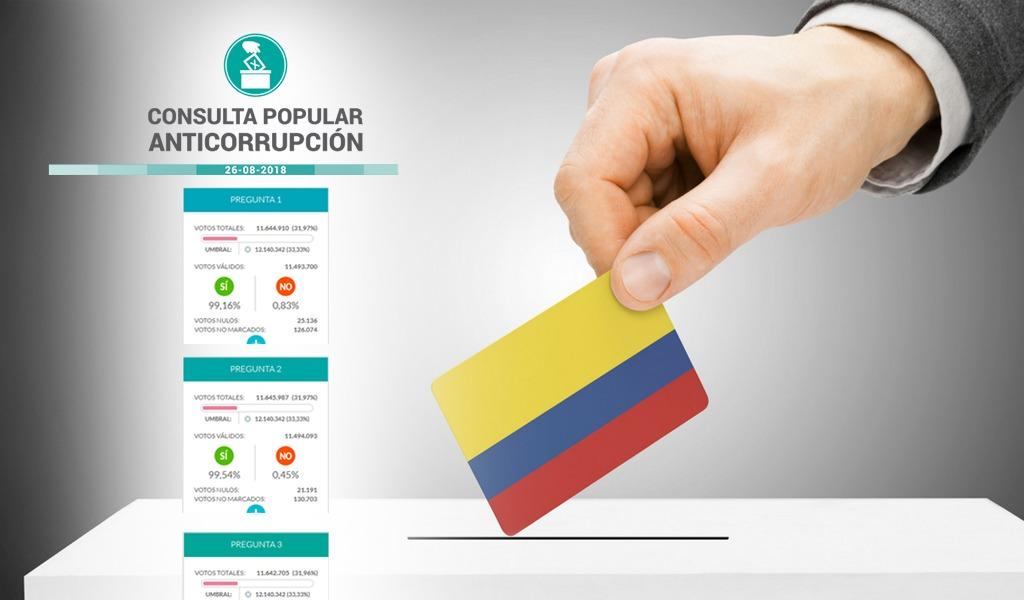 Colombia deberá buscar pacto nacional: analistas