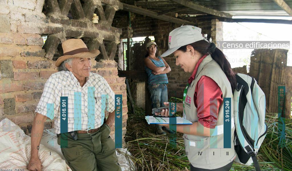 Censo DANE Colombia