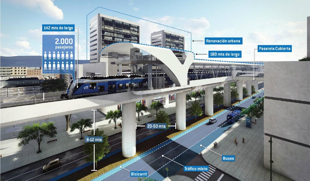 Vía libre para vigencias futuras del Metro de Bogotá