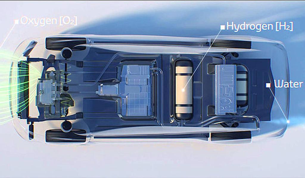 Combustible de hidrógeno sería económico si elimina CO