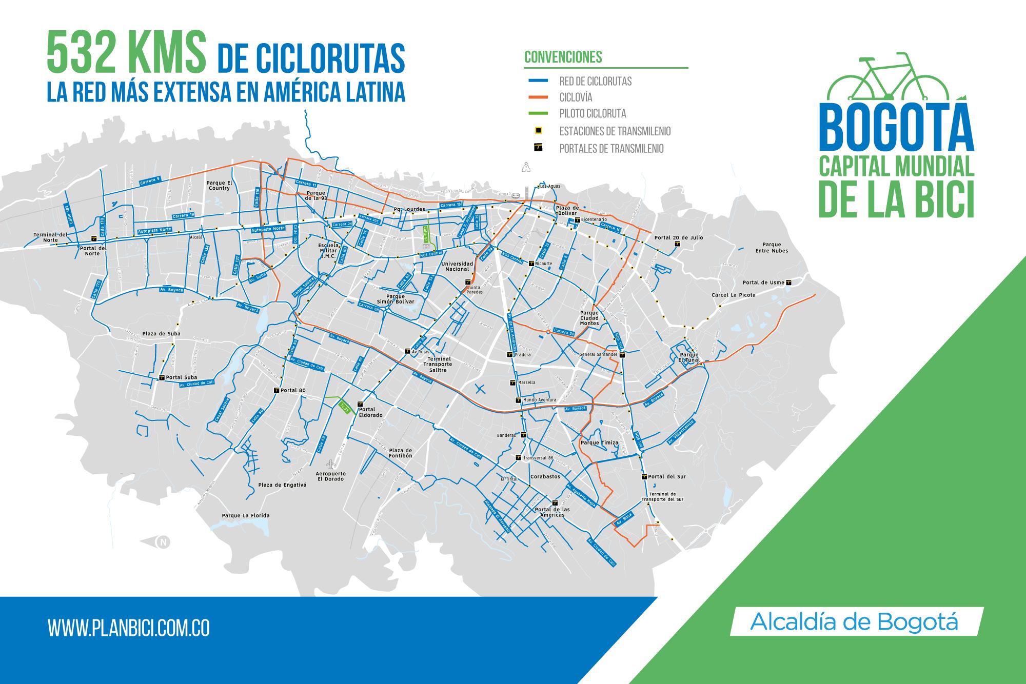 Ciclovías Bogotá día sin carro