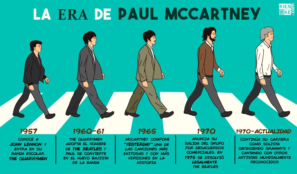 La era de Paul McCartney