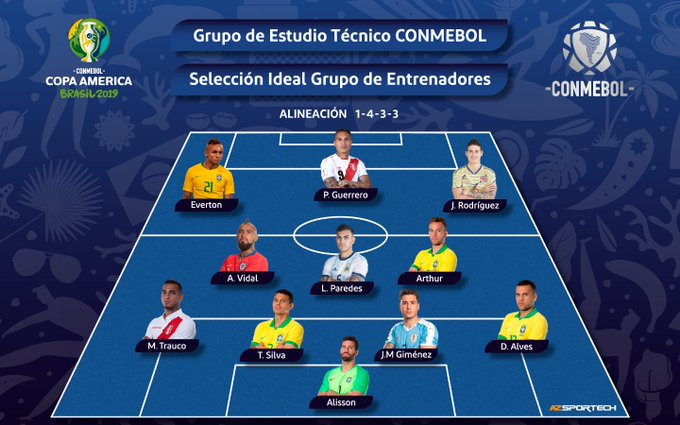 Conmebol, once ideal, Lionel Messi