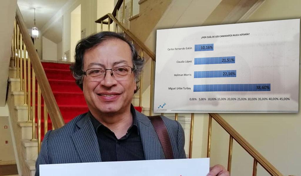 Gustavo Petro, Twitter, debate, Consejo Nacional Electoral